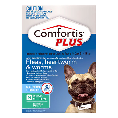 Comfortis Plus For Medium Dogs 9.1-18 Kg (20.1 - 40lbs) Green